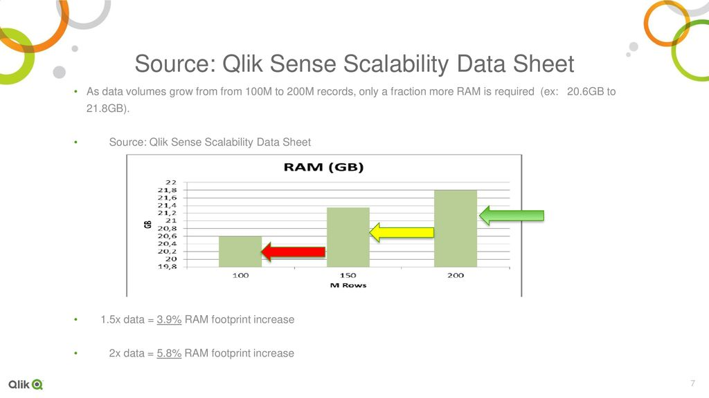 Qlik Best Practices Performance and Optimizations Jonny Poole - ppt