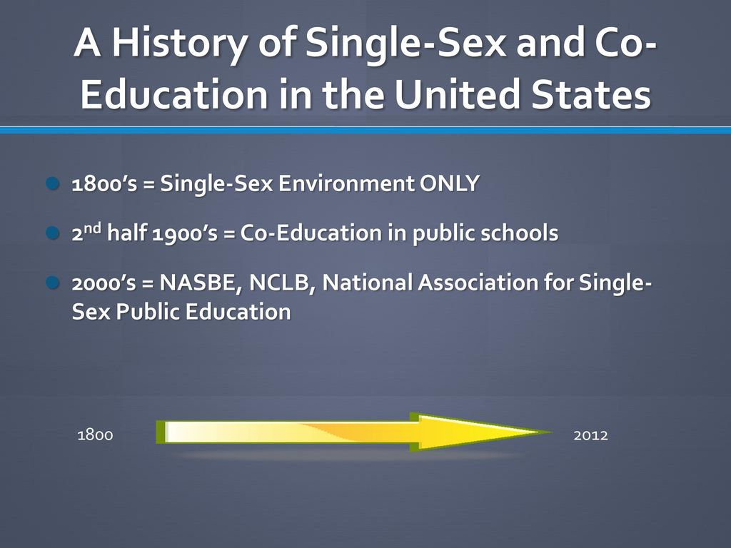 single sex schools are better than mixed schools