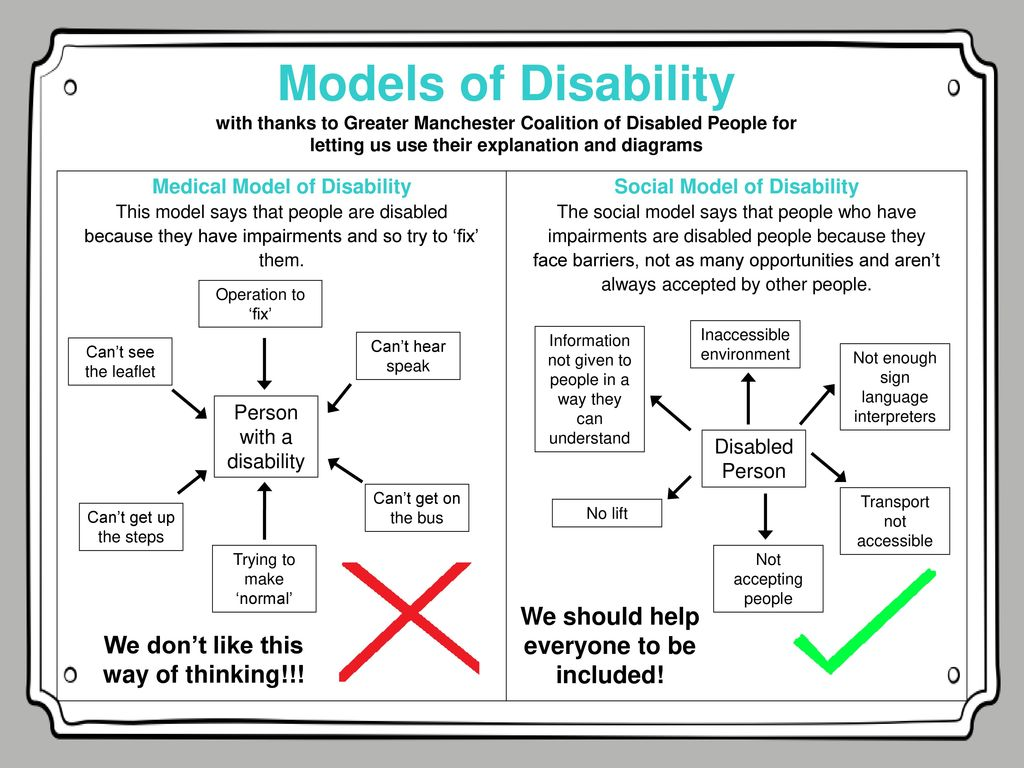 disability and imperfection through the medical model of disability When a child is always occupied with the imperfection of its organs and the difficulties of  through testing,  to counter medical model views of disability,.