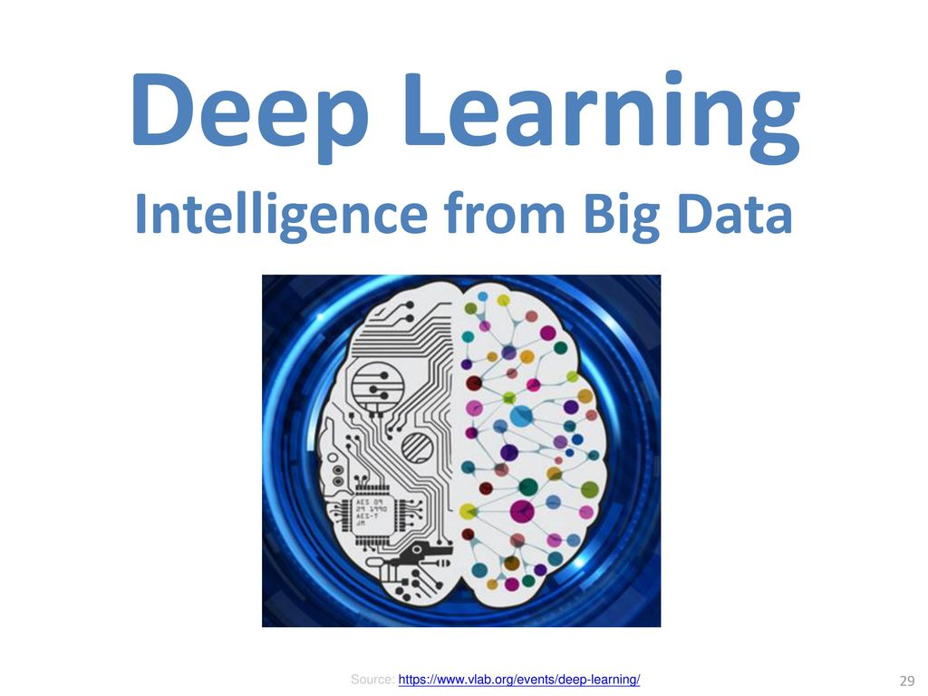 Deep Learning Intelligence from Big Data