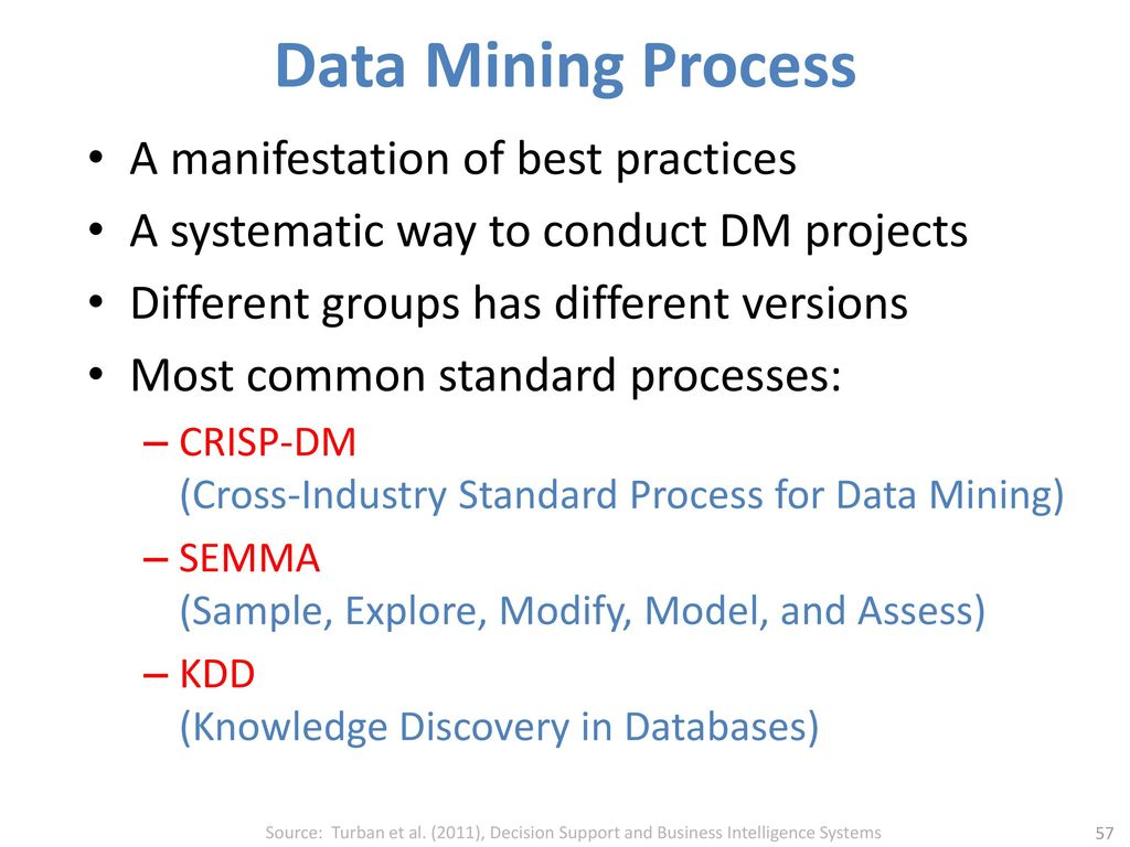 Data Mining Process A manifestation of best practices
