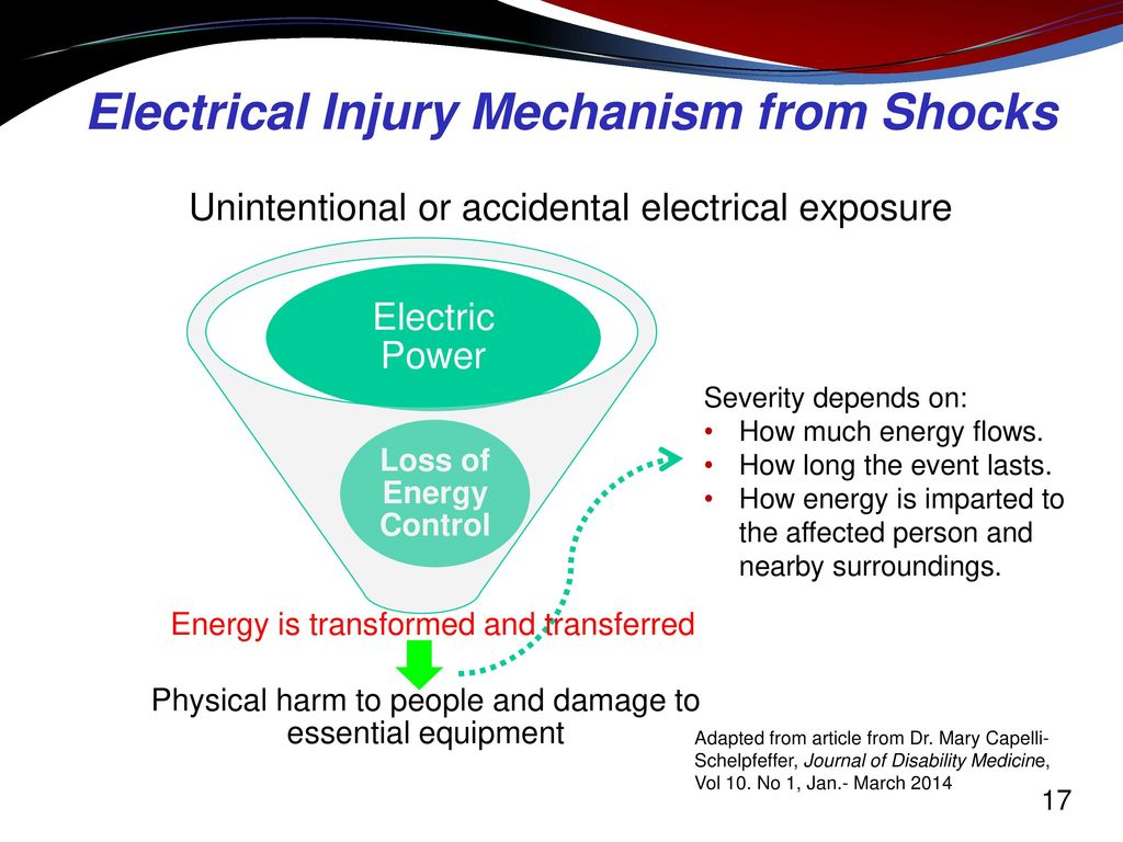 Electrical Hazard Awareness Training for Non-Electrical Workers ...
