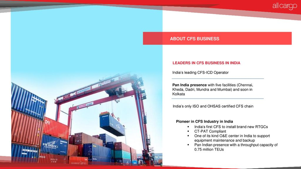 CORPORATE PROFILE  - ppt video online download