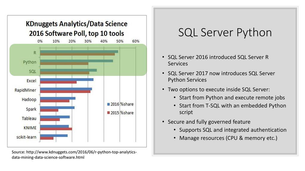 Database Engine Enhancements in SQL Server ppt video online