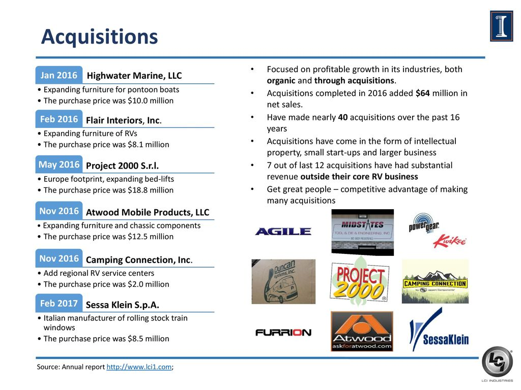 LCI Industries (NYSE: LCII) - ppt download