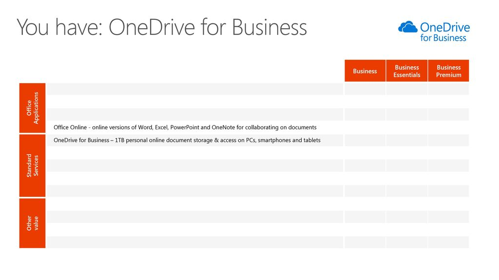 Office 365 Upsell Paths  - ppt download