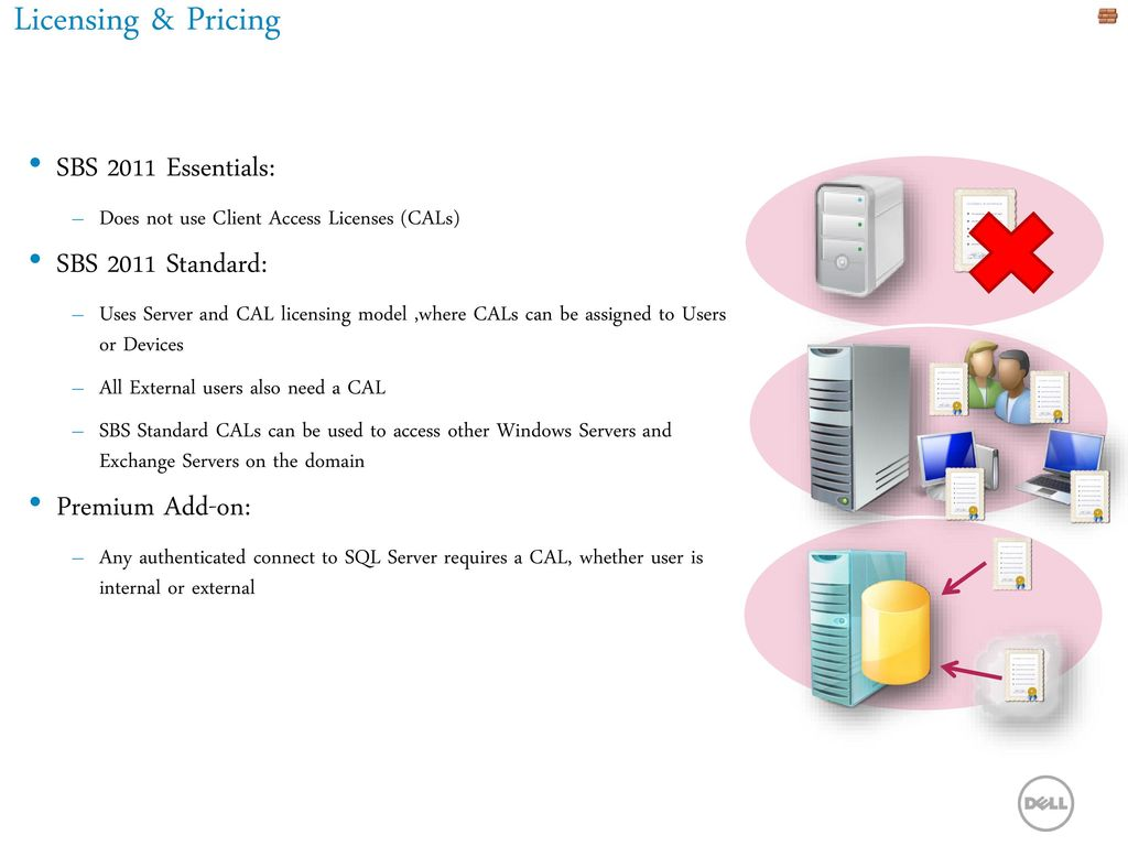 Window Small Business Server 2011 from Dell - ppt download