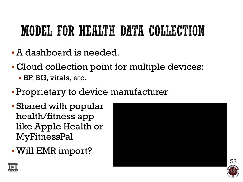 Prescribing medical Apps to Patients - ppt download