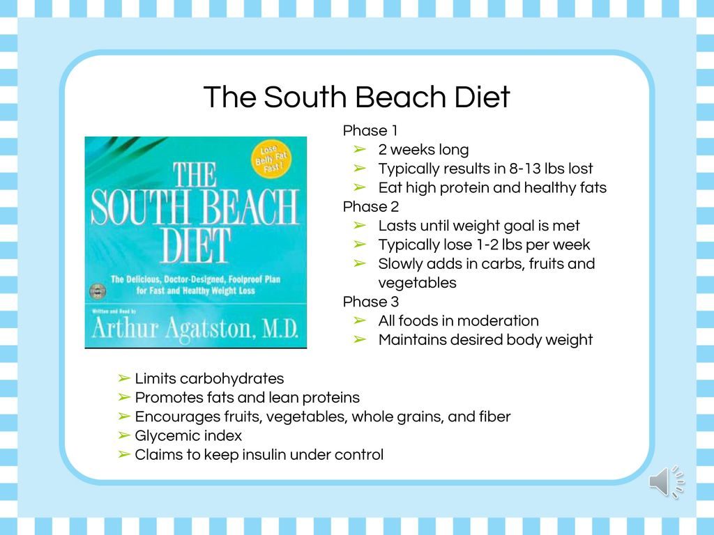 The South Beach Diet Phase 1 2 weeks long