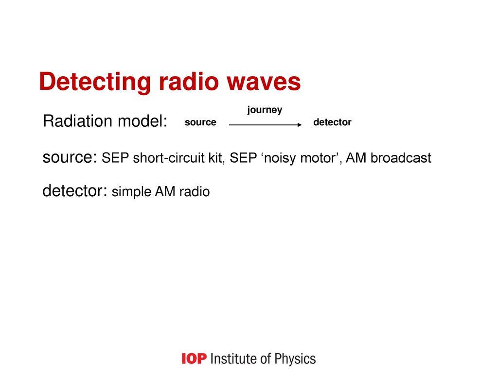 Electromagnetic Spectrum Ppt Download Short Circuit Detector 24 Detecting