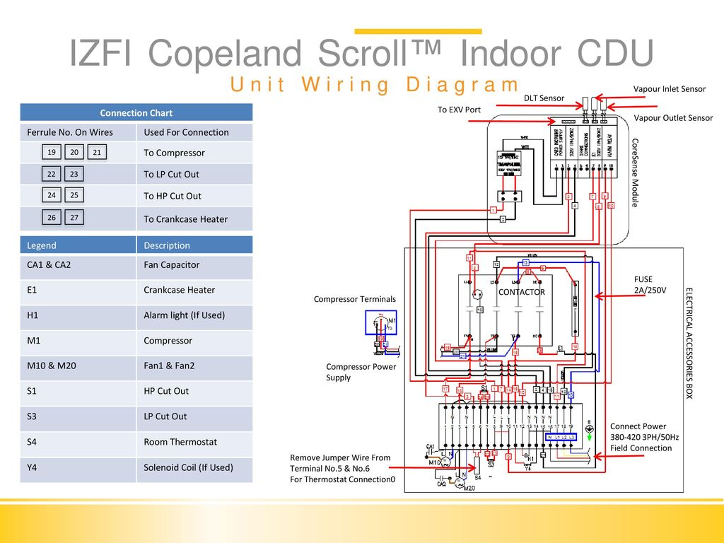 Izfi Condensing Unit Installation Commissioning Ppt Video Mitsubishi Heavy Industries Wiring Diagram 20 Copeland Scroll Indoor Cdu