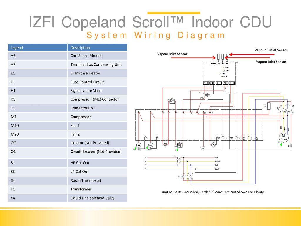 Izfi Condensing Unit Installation Commissioning Ppt Video Fan Light Wiring Diagram 3 Phase Copeland Pressor Diagrams 1 Scroll Indoor Cdu