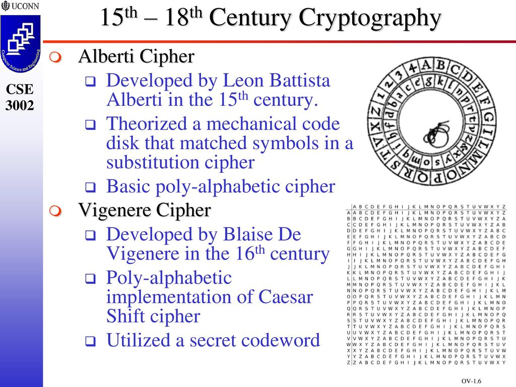 History of Cryptography - ppt video online download