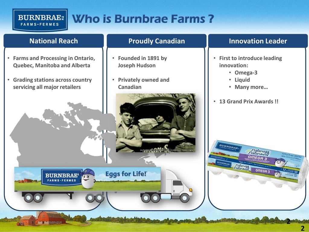 Ted Hudson EVP Burnbrae Farms - ppt video online download