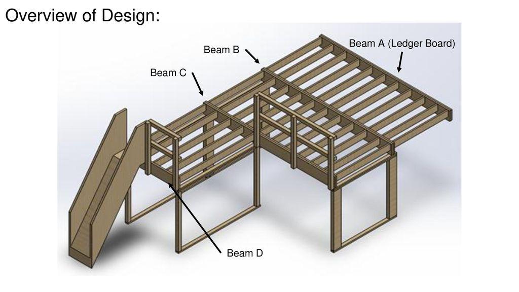 Mezzanine build plans ppt download for Wood mezzanine construction plan