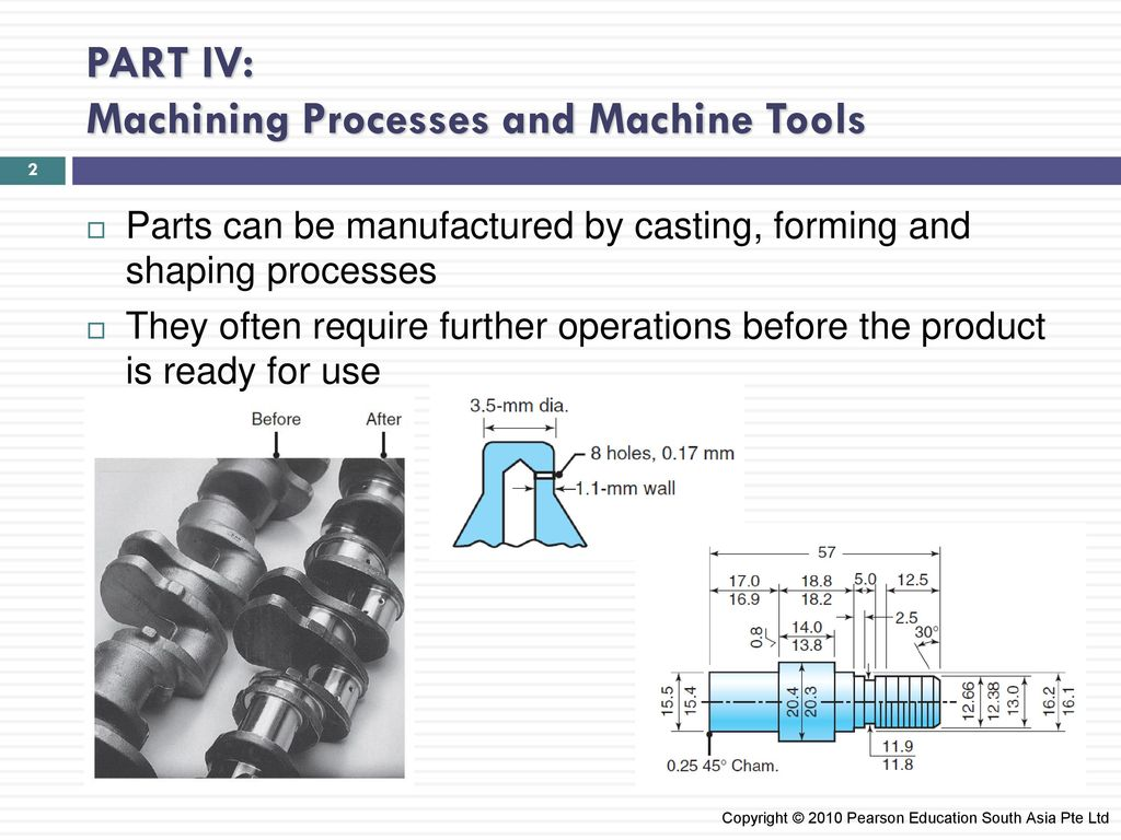 Manufacturing Processes (2), IE-352 Ahmed M El-Sherbeeny