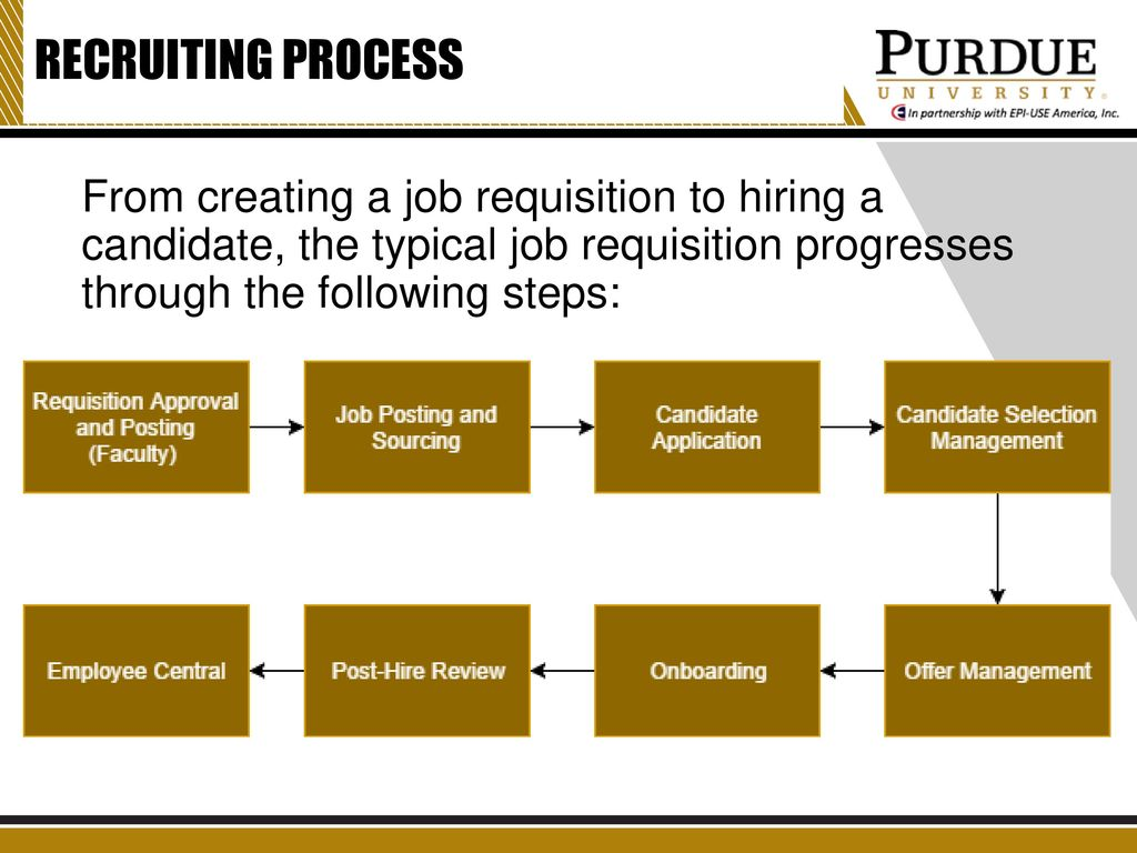 Successfactors Recruiting Ppt Download