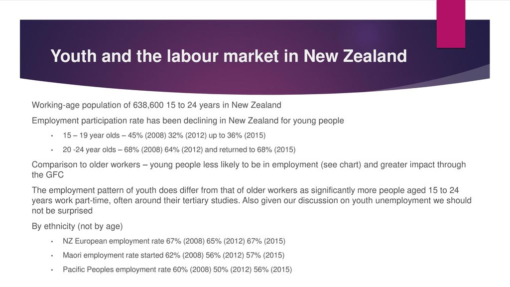Youth Employment Precarious Jobs And Social Policy Initiatives Ppt Download