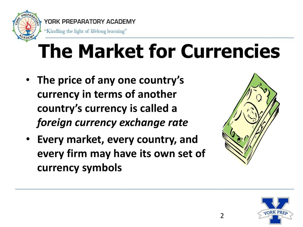 Exchange Rates Accounting And Global Financial Management Ppt