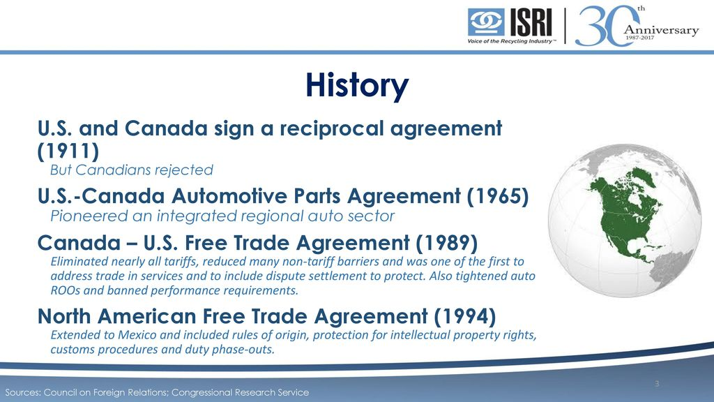 The North American Trade Agenda Ppt Download