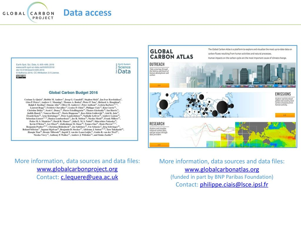 Data access More information, data sources and data files: