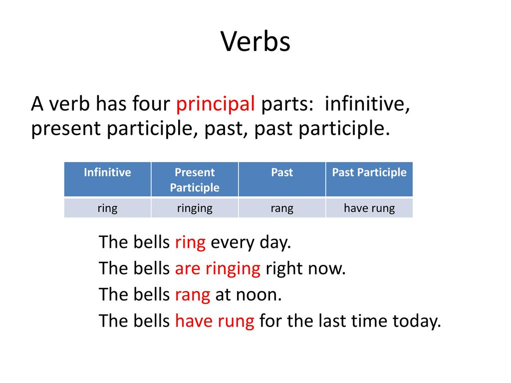 Verbs of time (English) 24