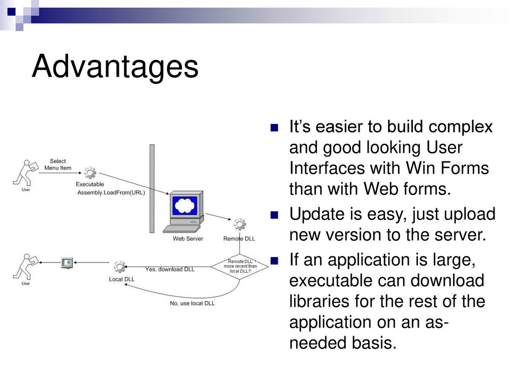 ClickOnce Deployment (One-click Deployment) - ppt video online download