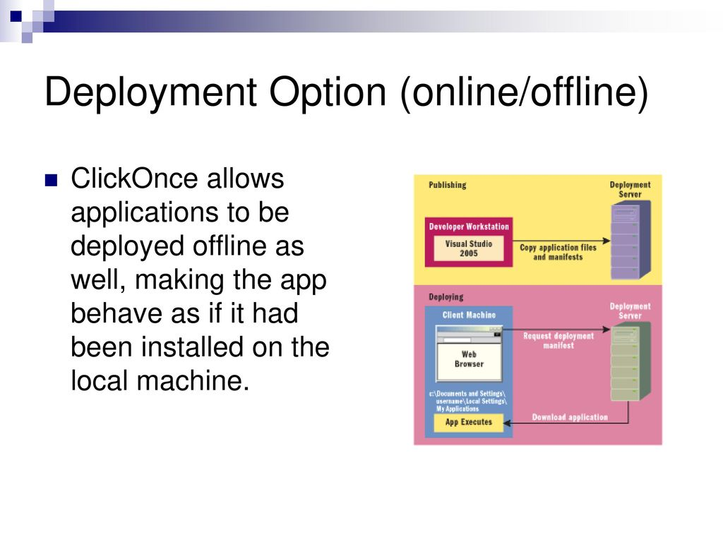 ClickOnce Deployment (One-click Deployment) - ppt video