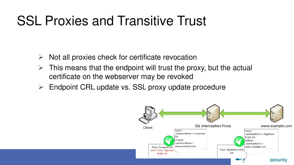 What's New in PKI and SSL? - ppt download