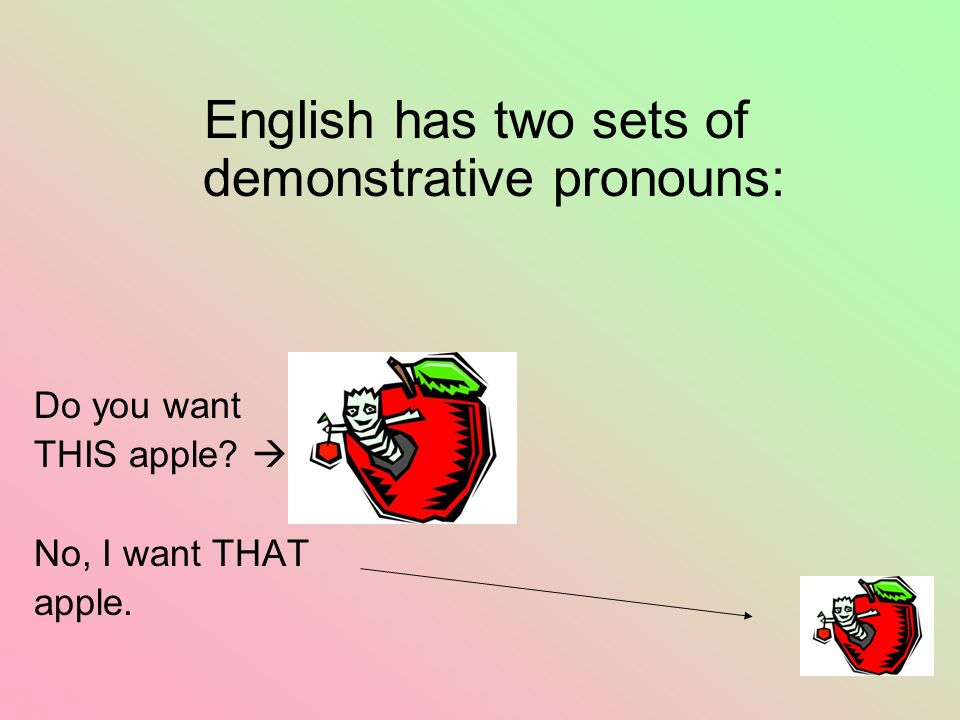 English has two sets of demonstrative pronouns: