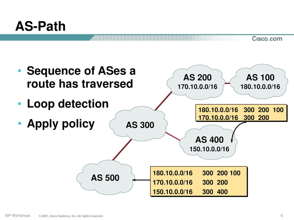 BGP Deployment & Scalability - ppt video online download