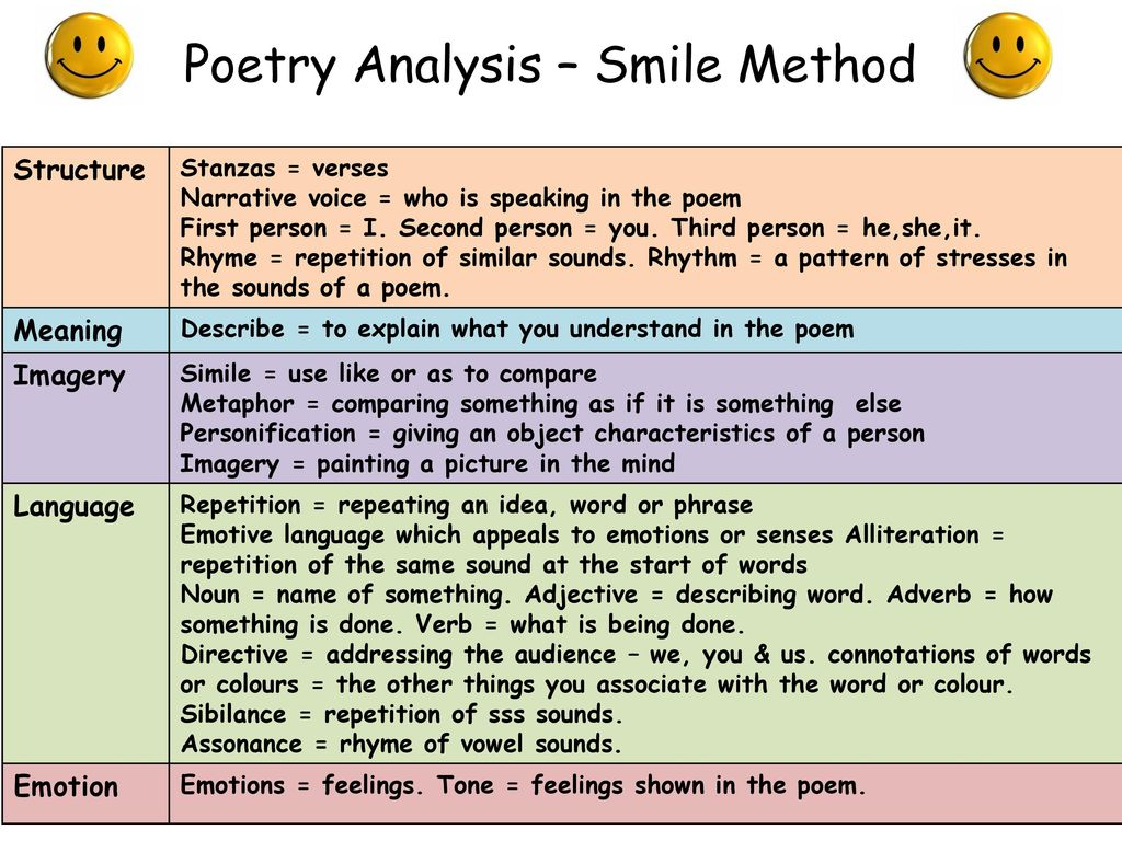 poetry analysis  u2013 smile method
