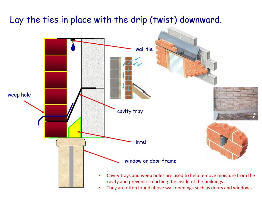 Cavity Wall Construction - ppt video online download
