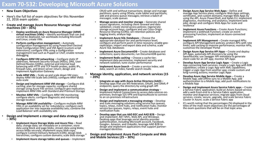 Azure Architecture Certification Revision Sheets Ppt Download
