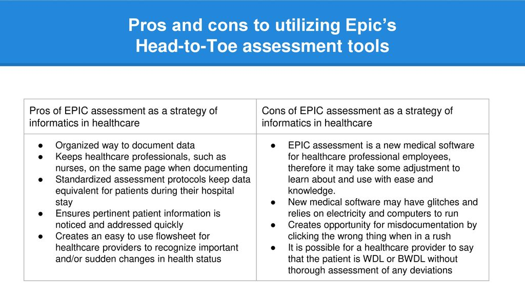Head-to-Toe Assessment - ppt download