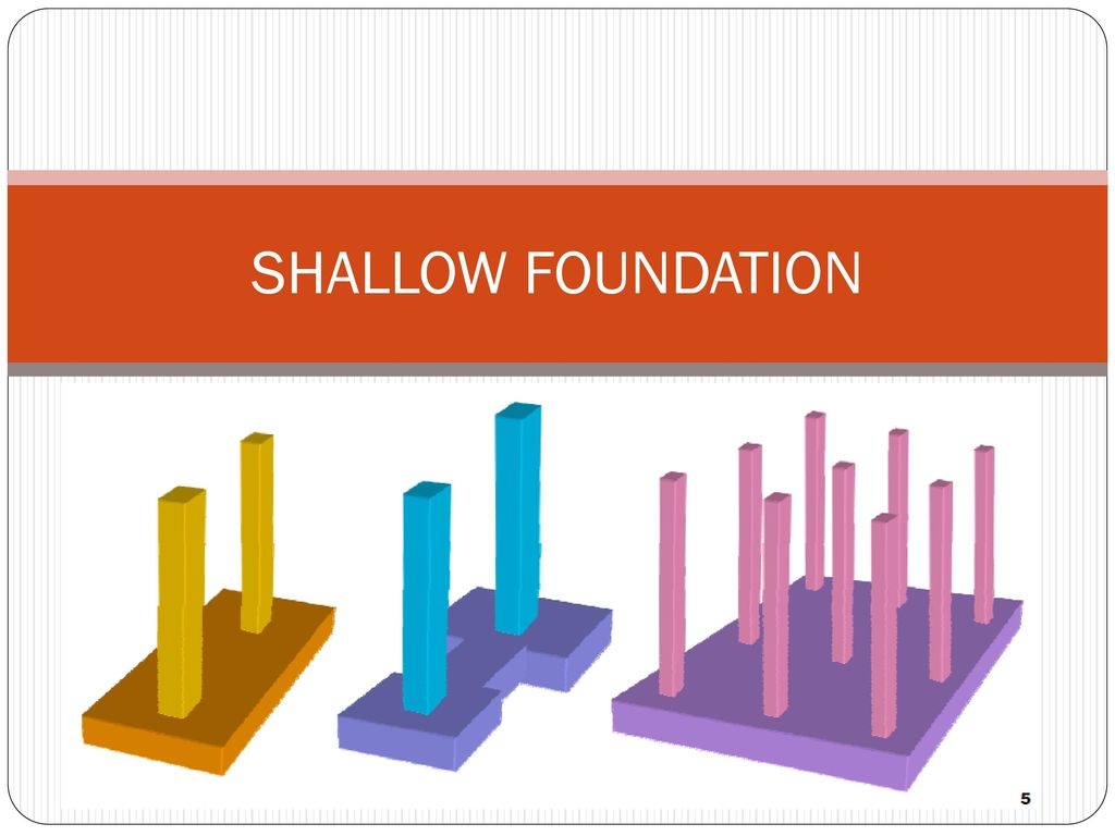 SHALLOW FOUNDATION  - ppt download