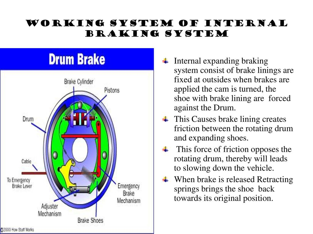 Seminar presentation Braking system, tyre  - ppt video