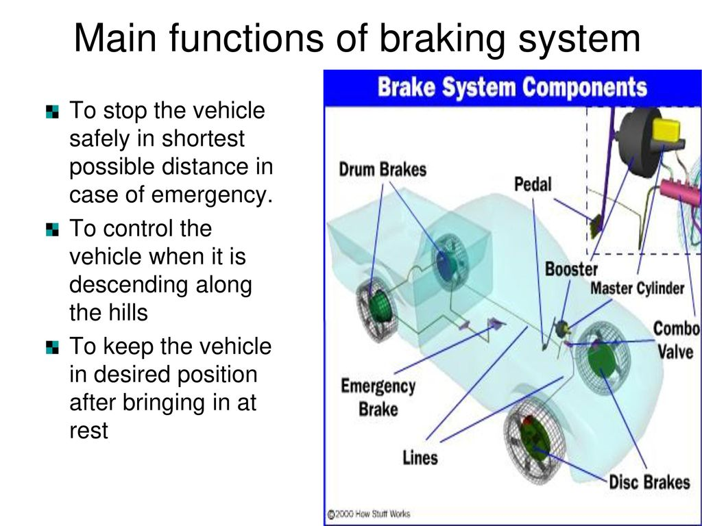 Seminar Presentation Braking System Tyre Ppt Video Online Download Car Brake Diagram Electropneumatic Brakes Main Functions Of