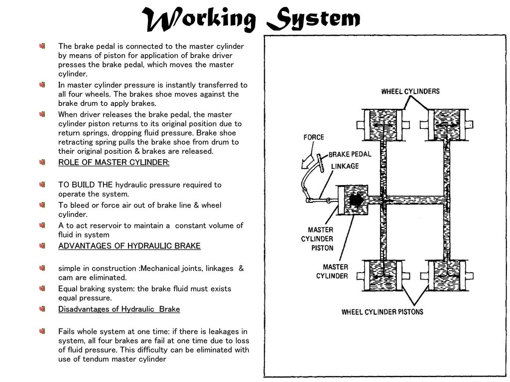 Working System