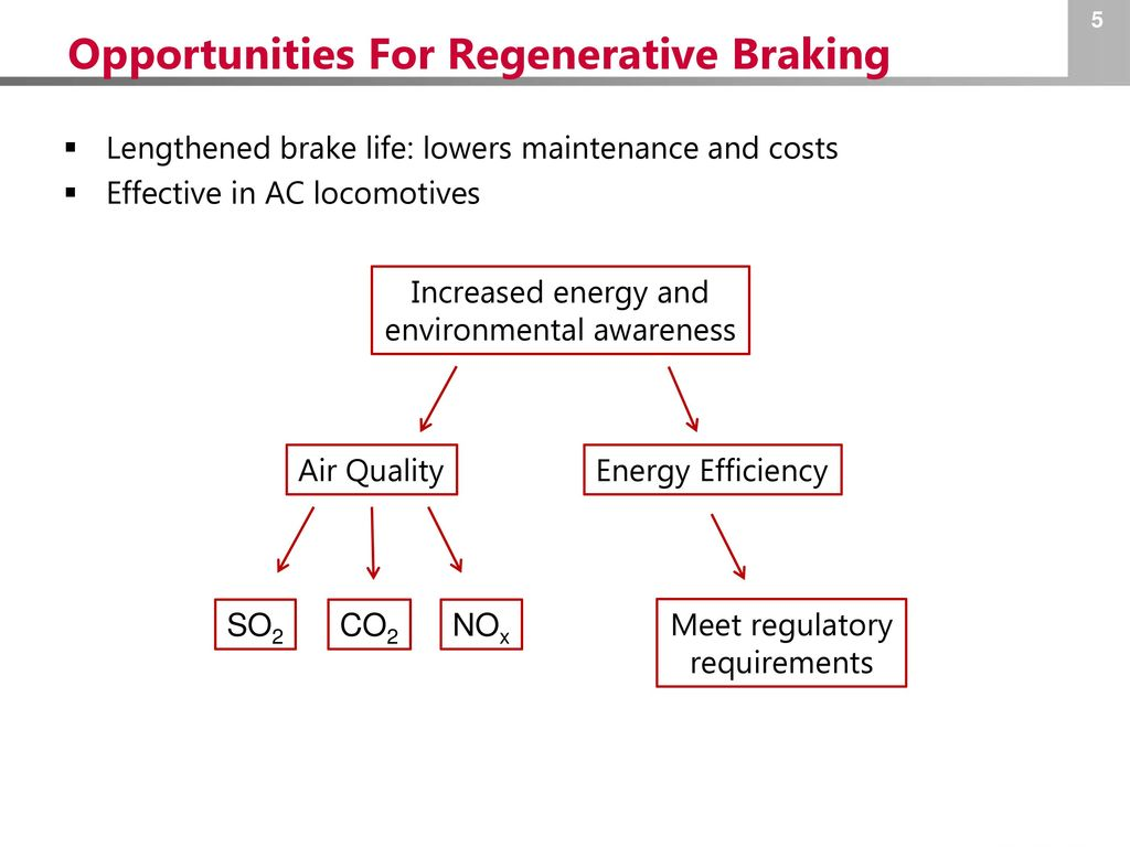 Regenerative Braking In Mass Transit Ppt Download Diagram Opportunities For
