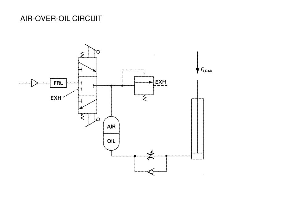 Hydraulic Circuit And Analyses Ppt Video Online Download Air Cylinder Schematic 41 Over Oil