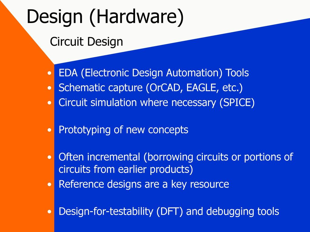 Embedded Systems Principles And Practice Ppt Download Eda Electronic Design Automation Group 20 Hardware Circuit