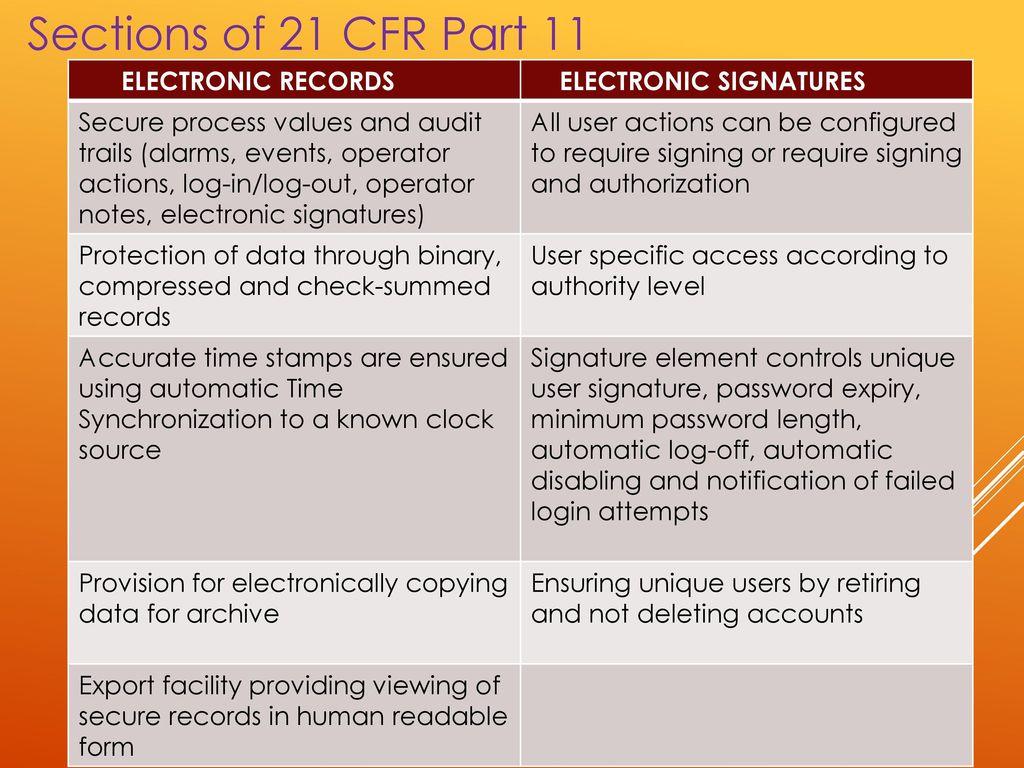 21 CFR PART ppt video online download
