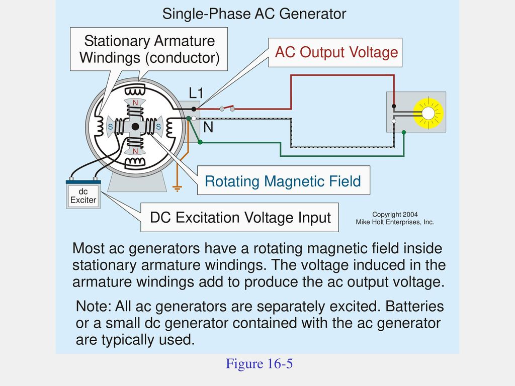 Chapter 5 Alternating Current - ppt download