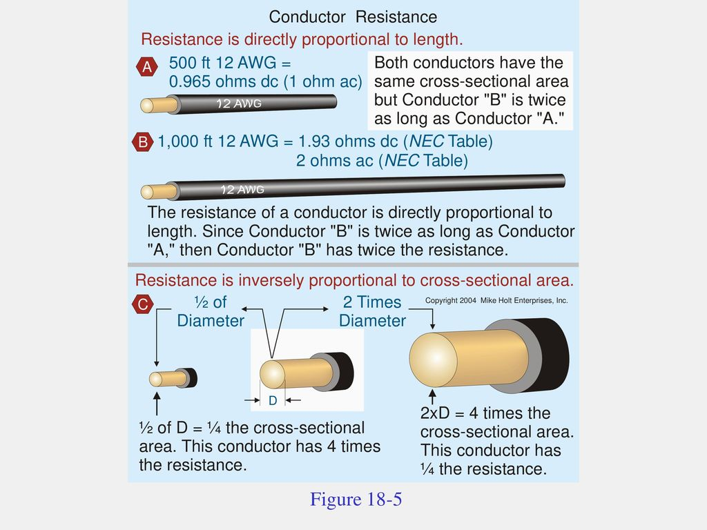 Chapter 5 alternating current ppt download 183 conductor ac resistance 97 figure 18 5 greentooth Image collections