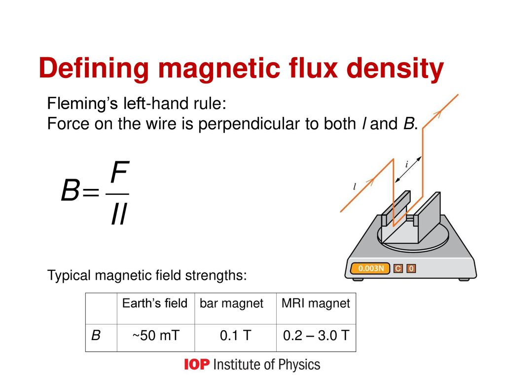 Magnetic fields & electromagnetic induction - ppt download