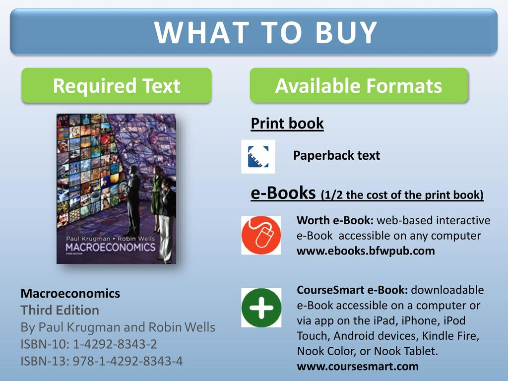 ... study tools for: Macroeconomics, Third Edition By Paul Krugman. 2 WHAT  ...