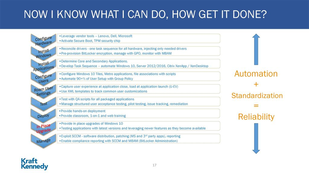 What's up with all these Windows 10 options? - ppt download