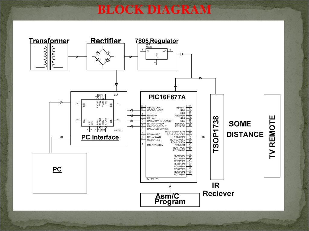 Using Tv Remote As A Cordless Mouse For The Computer Ppt Download 7805 Pin Diagram 3 Block