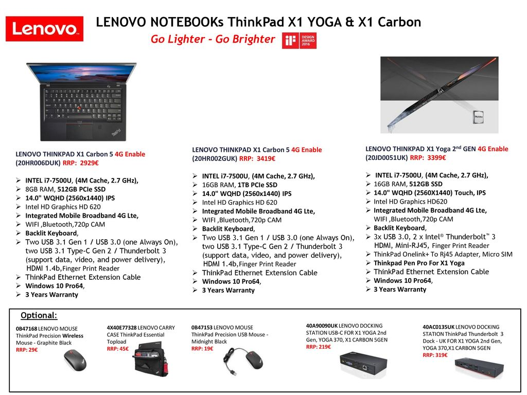 Lenovo ThinkPad Notebooks Special Promo - ppt video online download